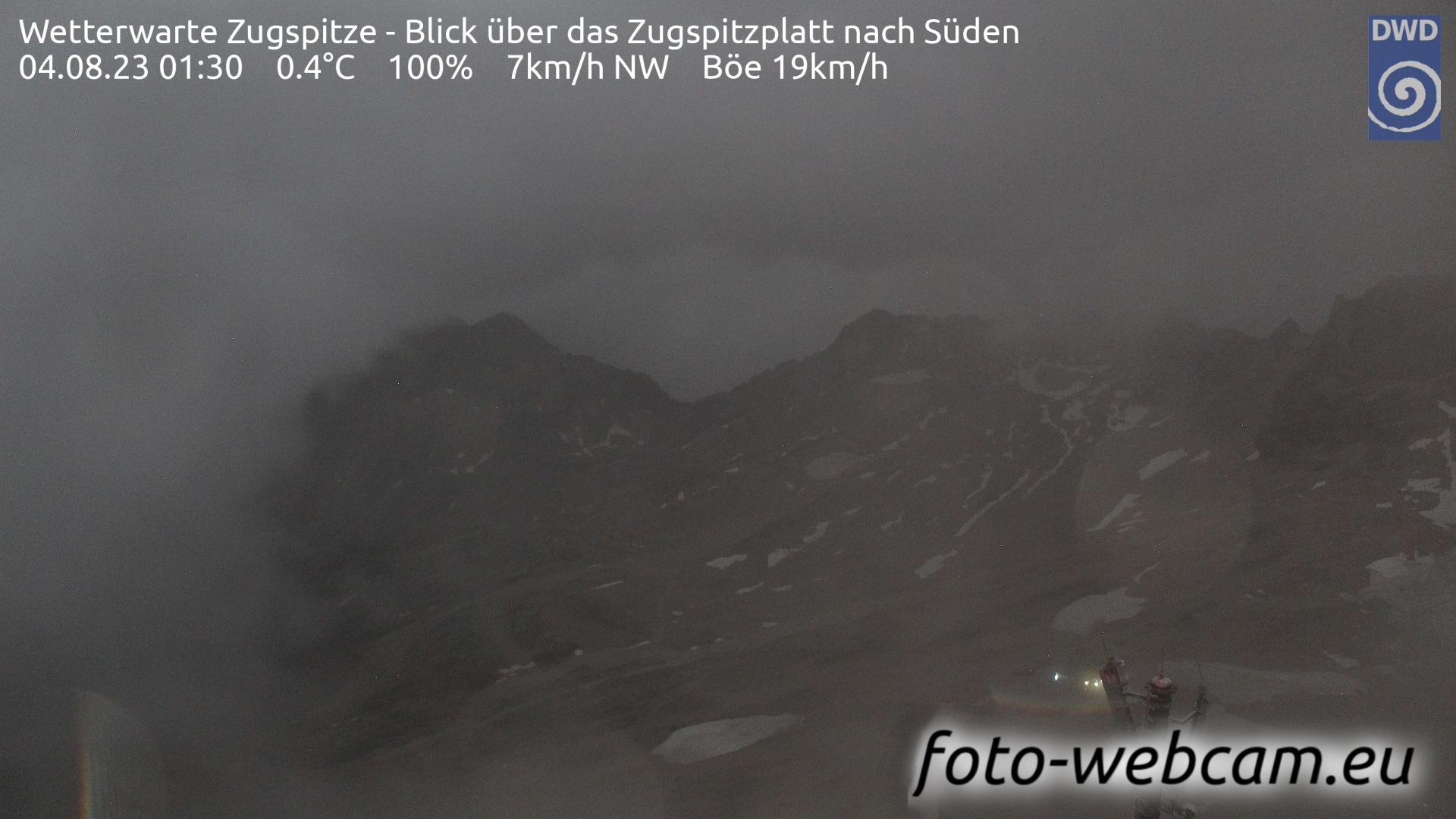Zugspitze Sat. 01:58