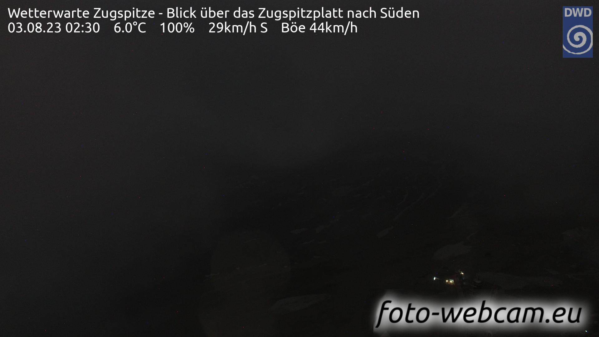 Zugspitze Fri. 02:58