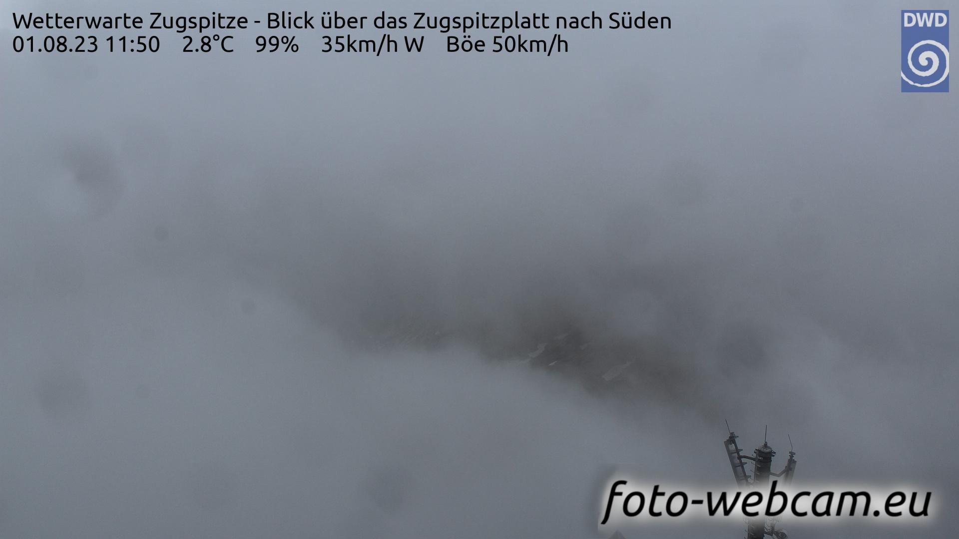 Zugspitze Fri. 11:58