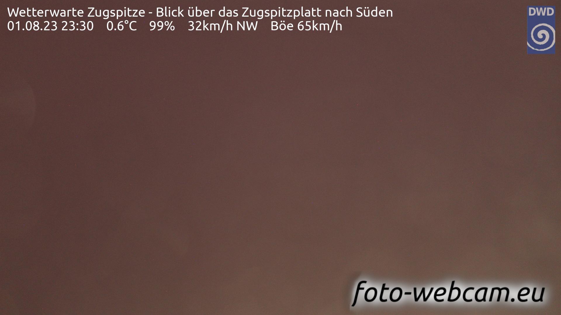 Zugspitze Fri. 23:58