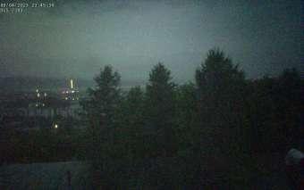 Webcam Murmansk