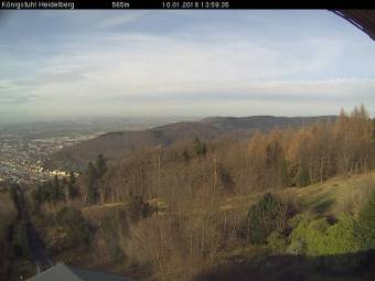 View onto Heidelberg
