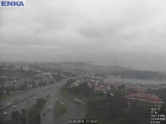 Webcam Istanbul