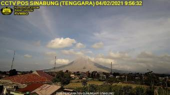 Webcam Mount Sinabung