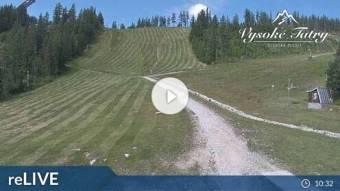 Webcam Strbske Pleso