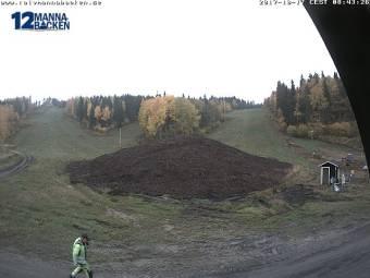 Webcam Bjärkeryd