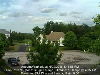 Webcam Auburn, Massachusetts