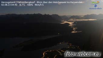 HD-Panorama Walchensee