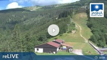 Webcam Horná Lehota