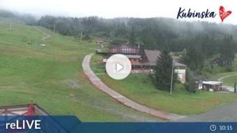 Webcam Dolny Kubin
