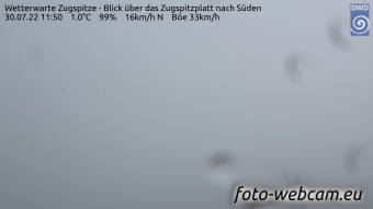 HD Panorama Zugspitze South