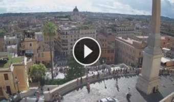 Skyline von Rom