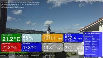 Live WeatherCam Sempach