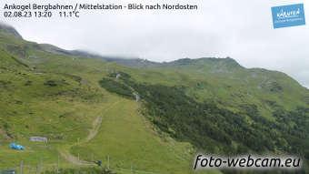 HD Panorama Ankogel Nord