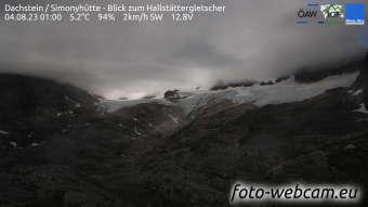 Hallstatt Hallstatt 42 minutes ago